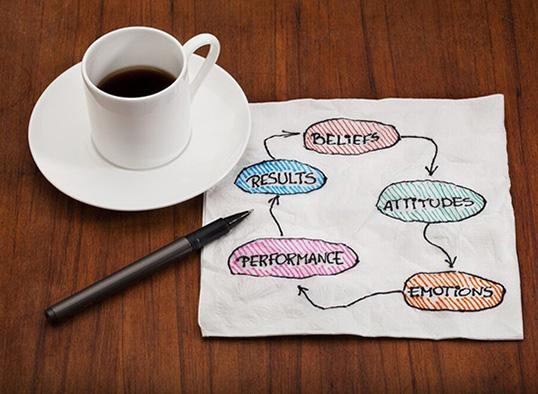 Efektywność, rezultaty, emocje